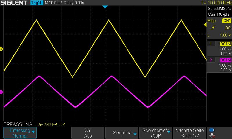 10 kHz_Dreieck_502.png