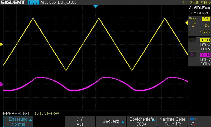 10 kHz_Dreieck_502_HighShelf.png