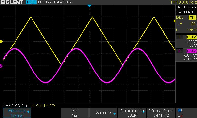 10 kHz_Dreieck_X3.png