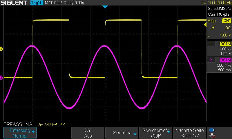 10 kHz_Rechteck_X32.png