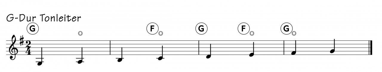 12L-Richter Kreuz G-F G-Dur-Tonleiter tief-1.jpg