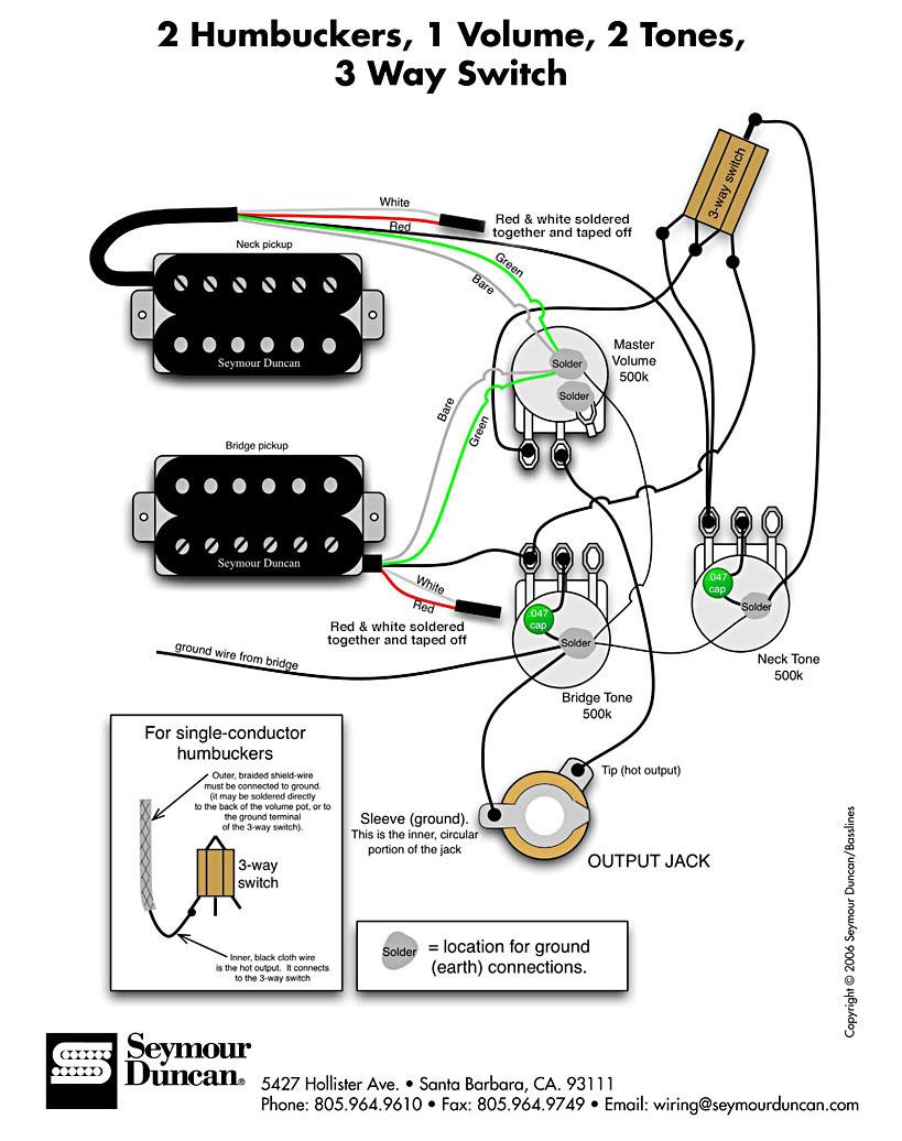 seymour duncan stk p90 wiring | Musiker-Board
