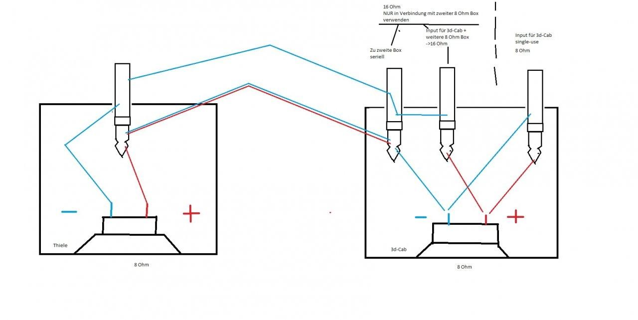 Ausgezeichnet Drahtverstärker Mit 8 Gauge Ideen - Elektrische ...