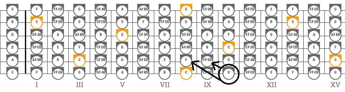 alle-toene-auf-der-gitarre1.png