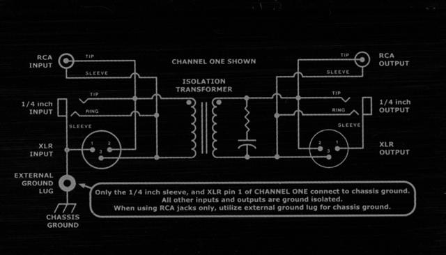 1:1 Line - Übertrager, Funktionsweise, Bezugsquellen... | Musiker-Board