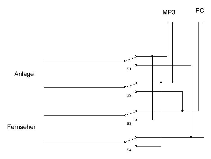 einfachen Audio-Umschalter selber bauen | Musiker-Board
