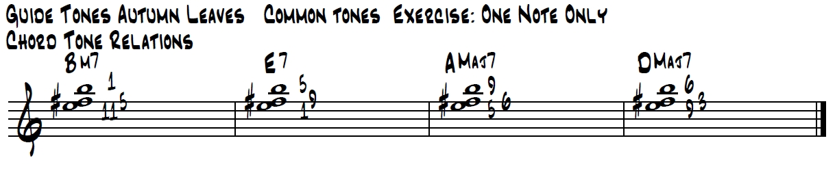 basics for improvisation common tones.jpg