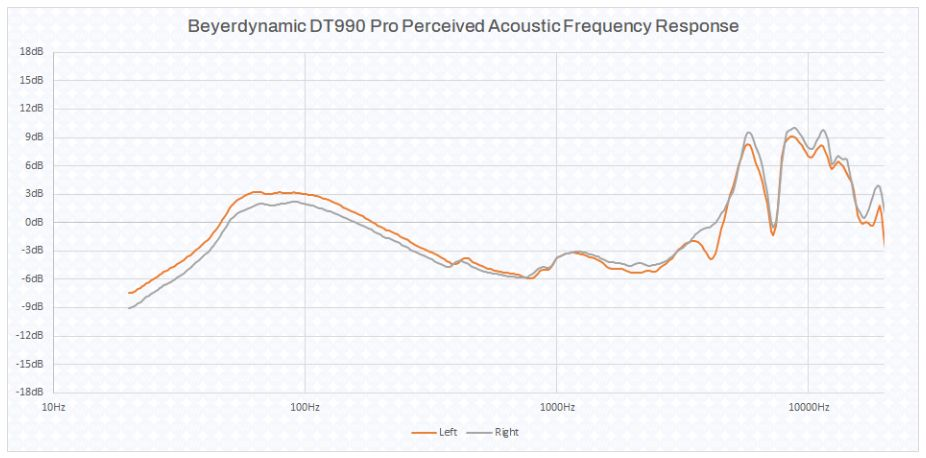 Beyerdynamic DT 990 Pro 250 Ohm Studio Headphone Review - Sonarworks Blog.jpg