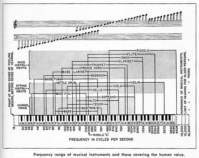 Bob-Katz-chart2.jpg