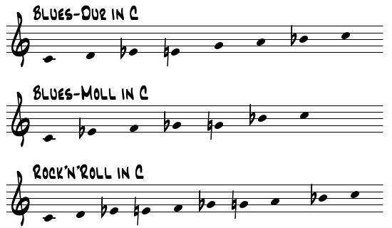c-blues-tonleitern.png