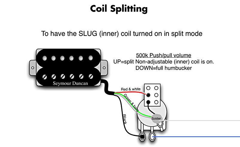 Push/Pull Poti für Coil-Split Probleme. | Musiker-Board