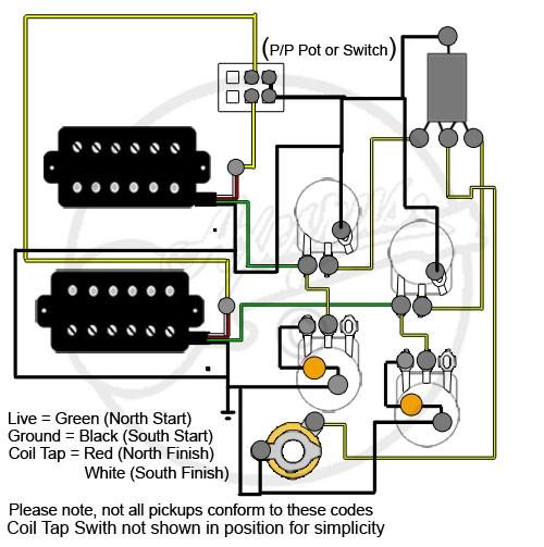 Epi SG 400 pro Verkabelung Humbucker | Musiker-Board