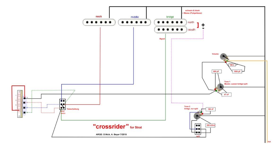 HSP-Wiring für Strat | Musiker-Board