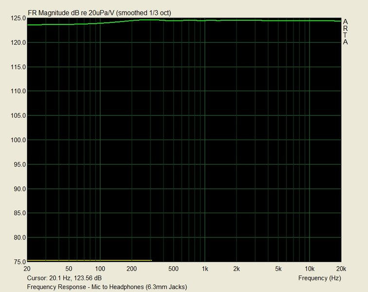 dmx6fire_headphones_to_mic_frequency_response.jpg