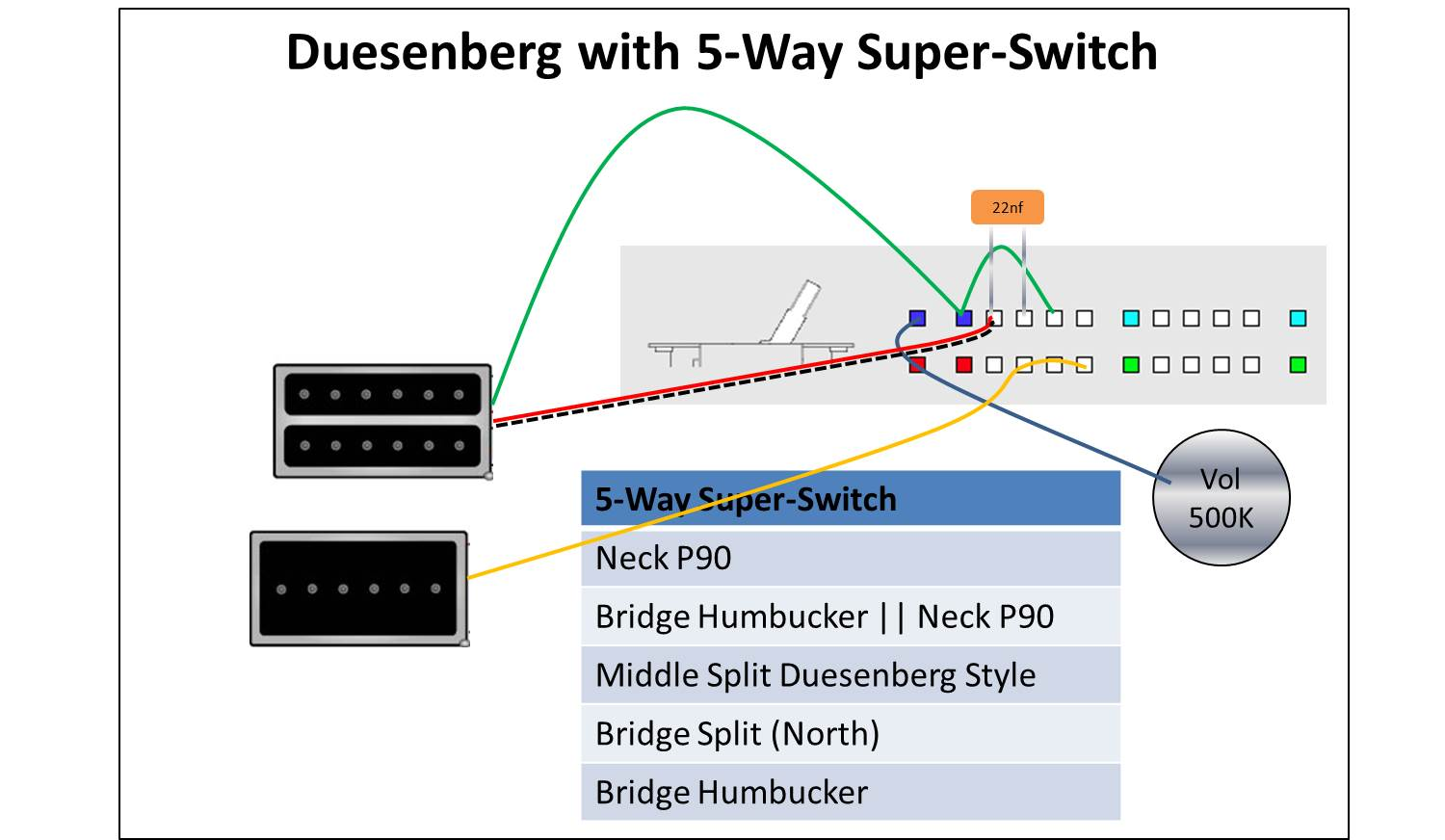 Duesenberg Guitar Wiring Diagram Explained Diagrams Pickup Rockfield Auto Electrical U2022