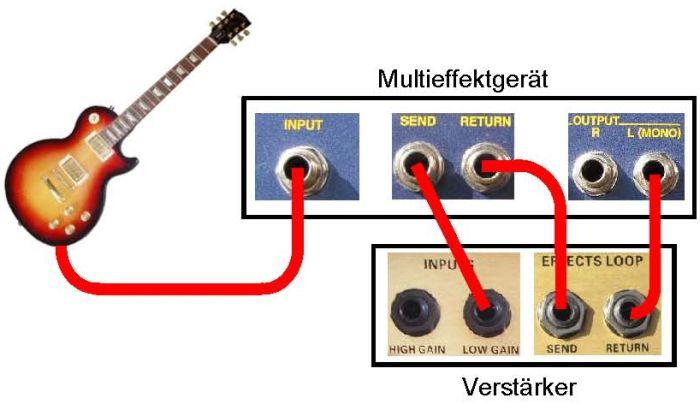 Hilfe bei Rack-Verkabelung - (u.a.) Digitech GSP21 + Bugera 333 ...