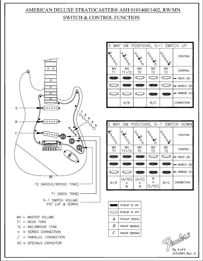 SCN Bridge Pickup - wenig punch | Musiker-Board