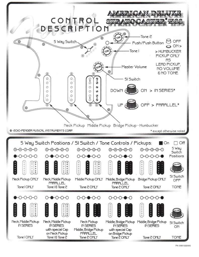 fender wiring diagram hss wiring diagram strat hss wiring diagram auto schematic