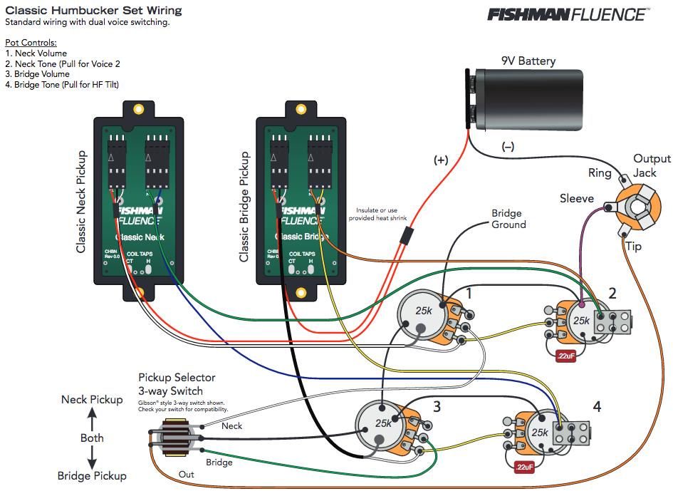 Fishman Fluence Humbucker Mit Coil Split Musikerboardrhmusikerboardde: Fishman Bridge Telecaster Wiring Diagram At Elf-jo.com