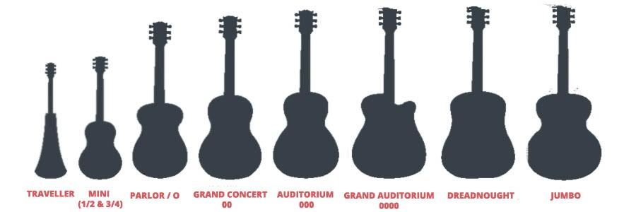 Guitar Sizes