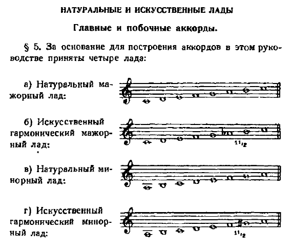 harmonisch-dur-korsakow.png