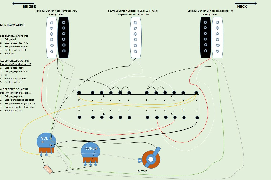 Hsh Wiring Superswitch Opinions About Diagram Guitar Diagrams Hilfe Musiker Board Rh De Strat Emg