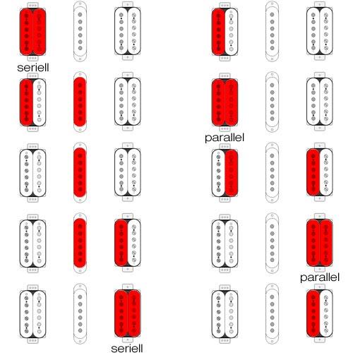 Fein Hsh Verdrahtung Fotos - Die Besten Elektrischen Schaltplan ...
