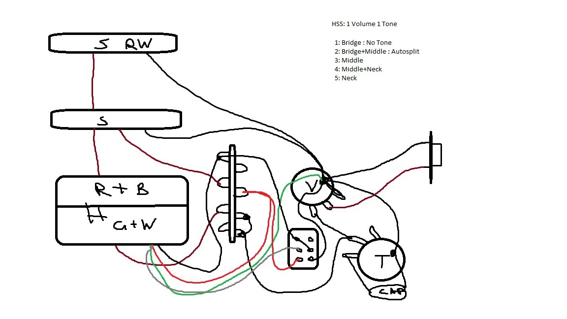 Ausgezeichnet Fender Hss Schaltplan Bilder - Der Schaltplan ...