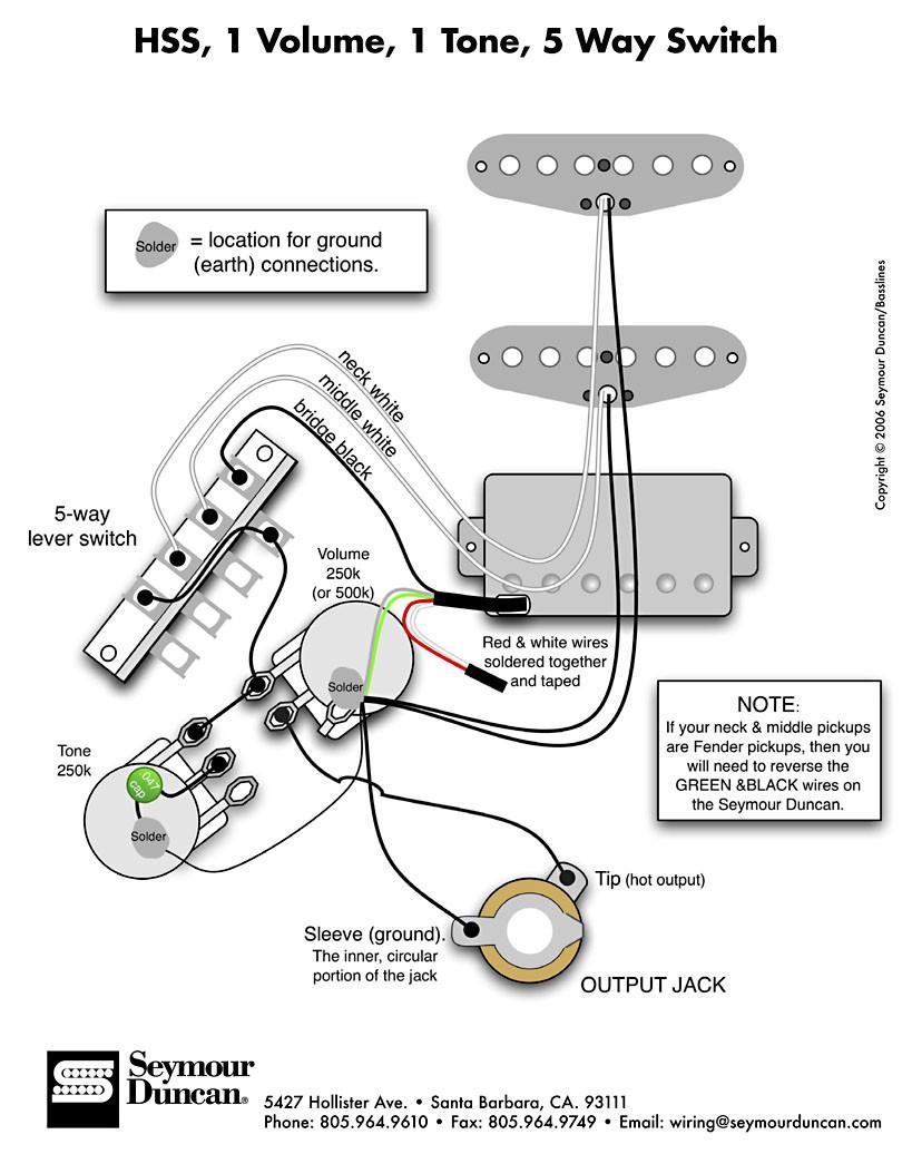 Großartig Fender Humbucker Schaltplan Ideen - Der Schaltplan ...