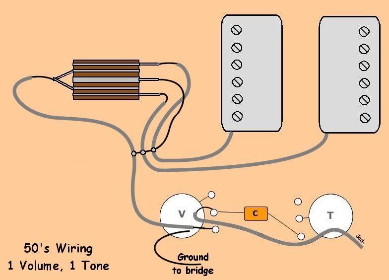 S Wire | 50s Wiring Mit 1 Vol Und 1 Tone Musiker Board