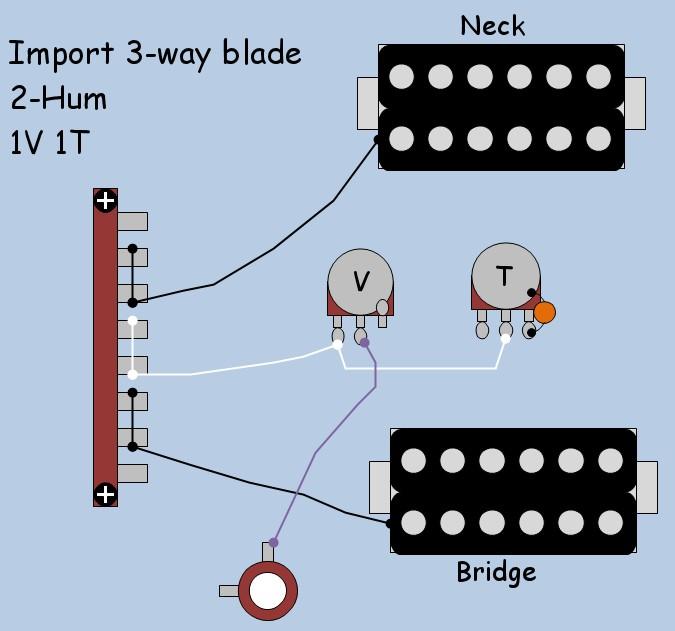 Wiring Diagram Blade Jackson | Wiring Diagram on