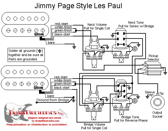[SCHEMATICS_4CA]  Les Paul Coil Tap Wiring Diagram Diagram Base Website Wiring Diagram -  EASYVENNDIAGRAM.ATTENTIALLUOMO.IT | Dean Wiring Diagram Icon |  | Diagram Base Website Full Edition - attentialluomo