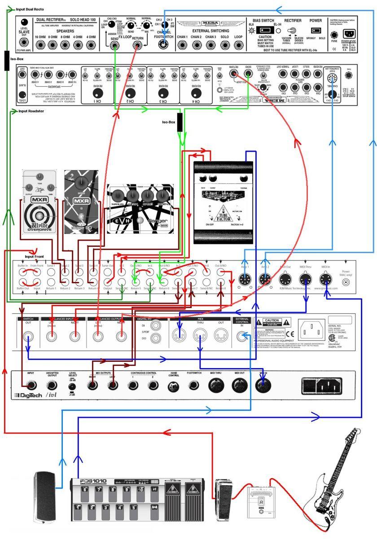 Schön Diagramm Der Elektrischen Gitarre Bilder - Elektrische ...