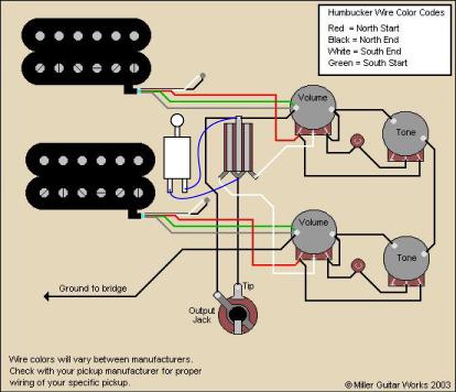 Großzügig Schaltplan Für Elektrische Gitarre Zeitgenössisch - Der ...