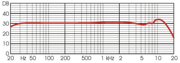 MC-200_freq.jpg