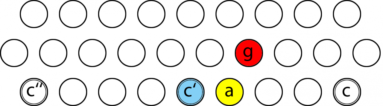 MIII - Knopfbrett 1 - 3Töne farbig.png