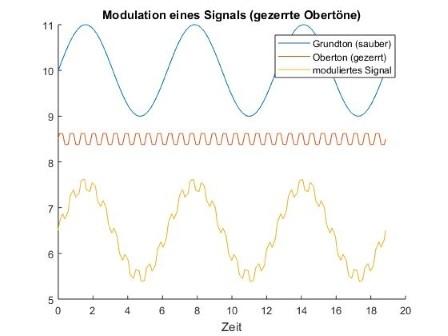 modulation3.jpg