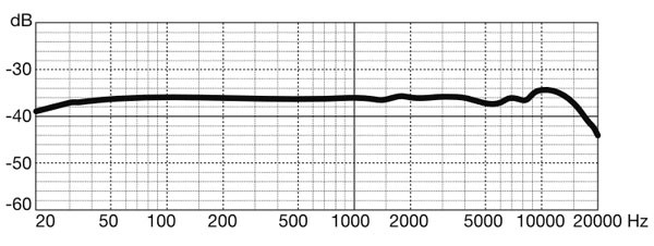 MPM-1000_freq.jpg