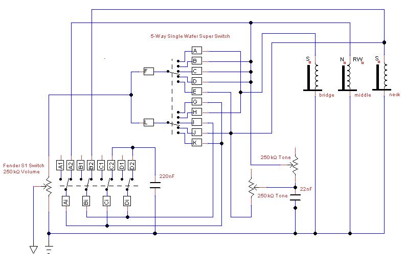 SSS-Strat mit No-Hum-Button   Musiker-Board