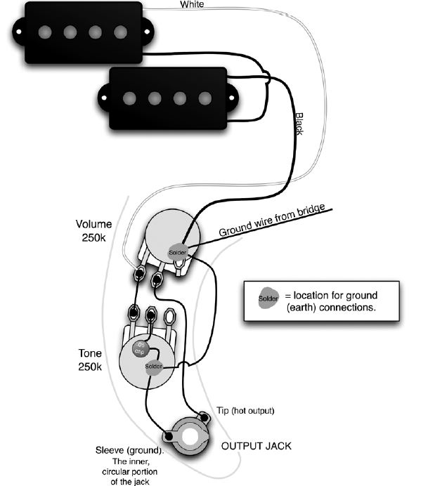 Atemberaubend P Bassgitarre Schaltplan Ideen - Elektrische ...
