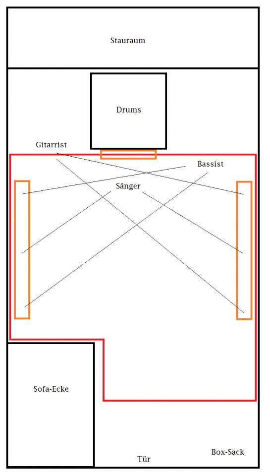Plan Bandraum.png
