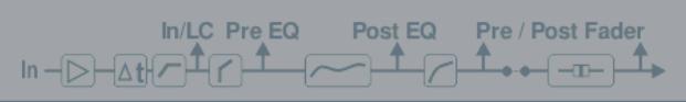 post-post.PNG