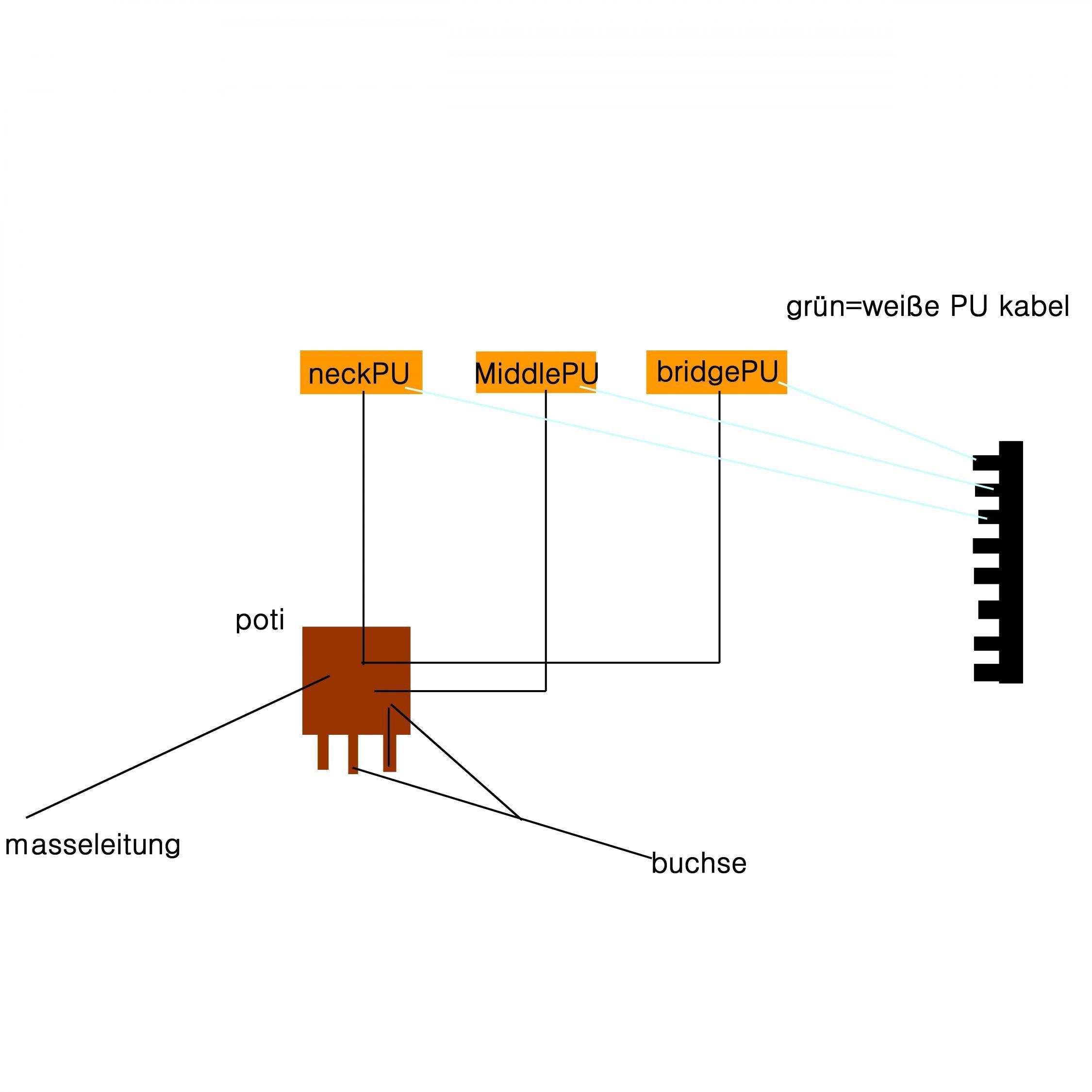 Gemütlich Fender 5 Wege Schalter Schaltplan Ideen - Der Schaltplan ...