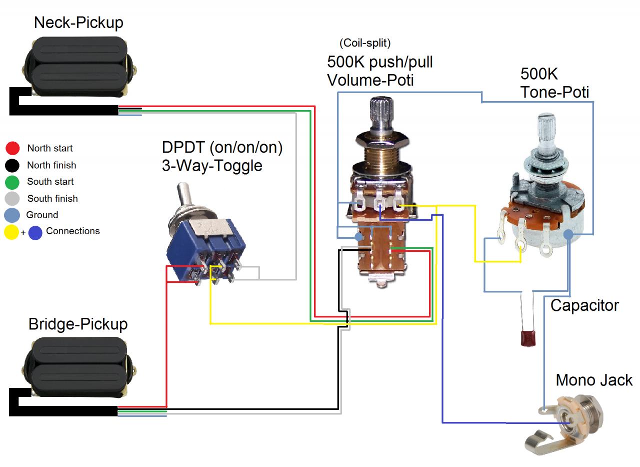 DiMarzio D-Activator X - Verkabelung in ESP Horizon | Musiker-Board