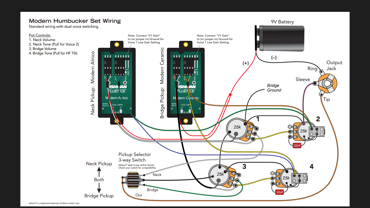 fishman pickups wiring diagrams jackson emg pickups wiring diagrams