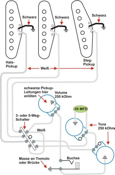 Probleme mit Fat-Strat-Schaltung (neuer 5-Wege-Switch) | Musiker-Board