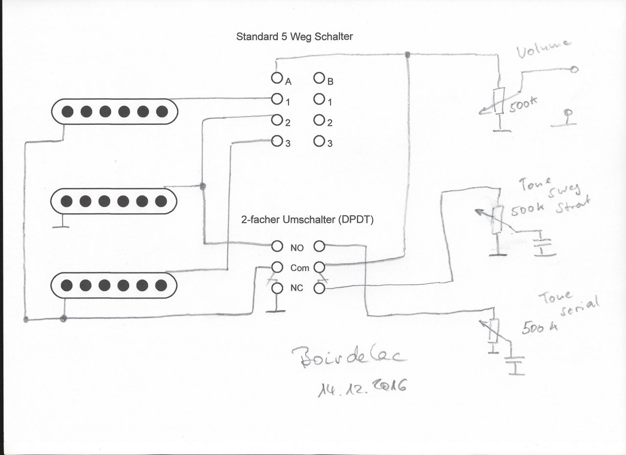 Stratocaster: Series-Wiring / Solo Switch | Musiker-Board