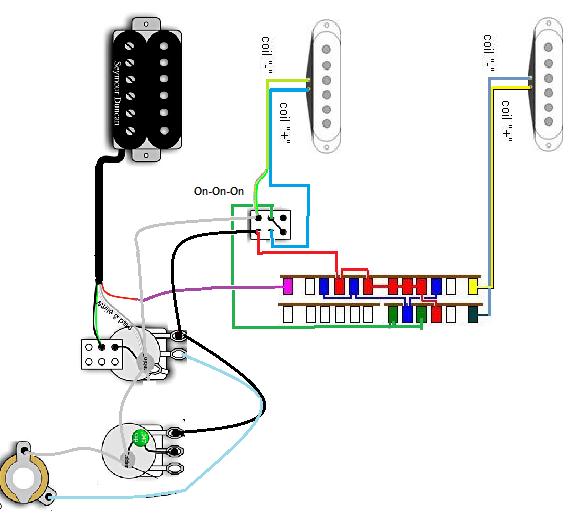 Ziemlich Fender Stratocaster Hss Schaltplan Bilder - Der Schaltplan ...