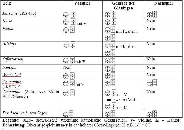 Tabelle 1.jpg