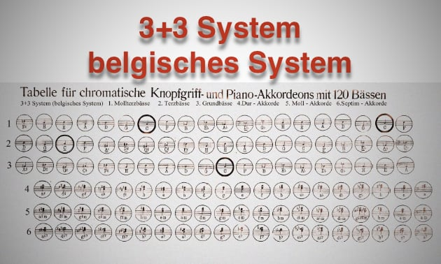 Tabelle belgisches System 3+3.jpg